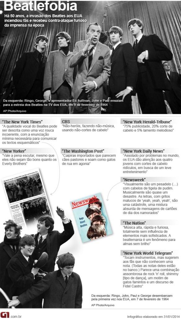 Beatlemania 50 anos